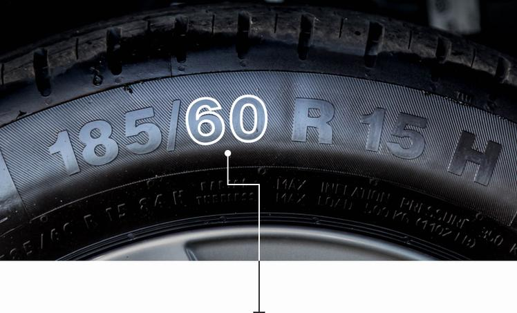 The Aspect Ratio of the Tyre